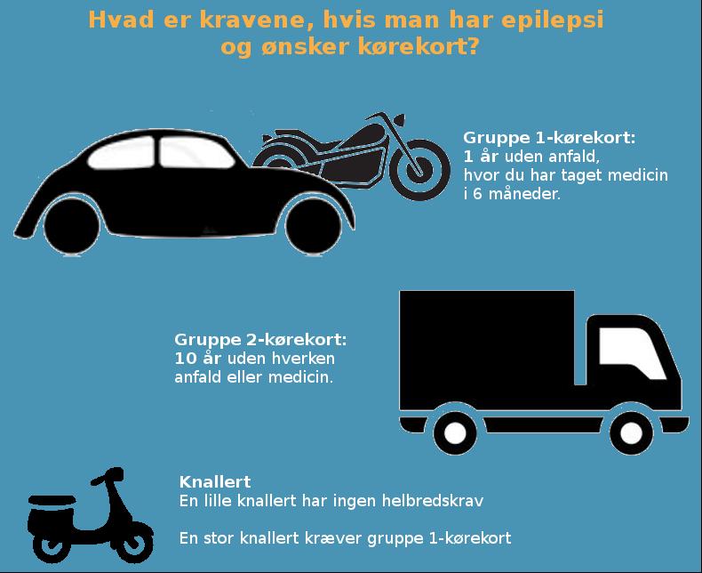 Grafik med kørekortregler ved epilepsi