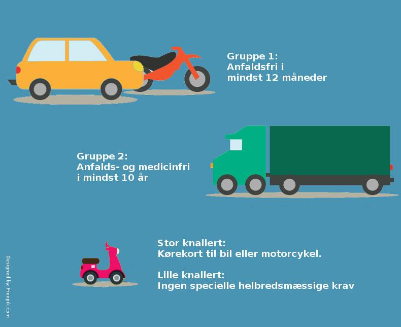 regler for fornyelse af kørekort