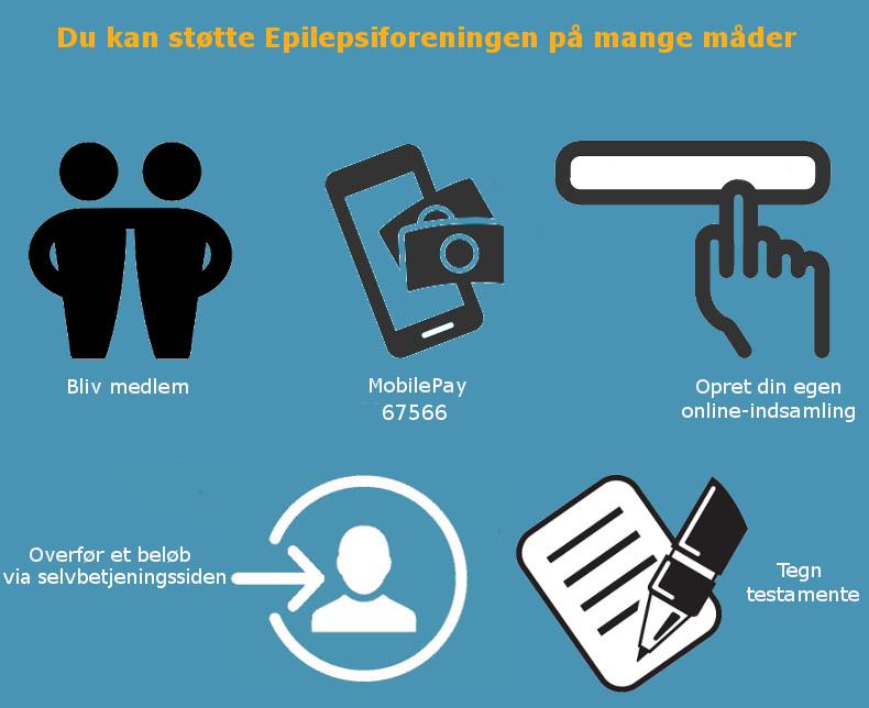 4d63d9d3e Støt epilepsi-sagen - Epilepsiforeningen